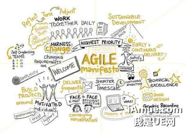 agile-manifesto-screenshot-600x431