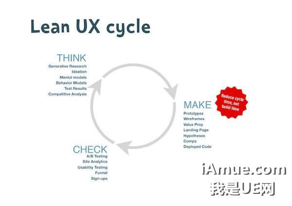 leanux-600x424