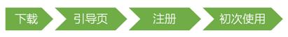 1474167187-5513-uxren-yc-product-psy-ixd-02