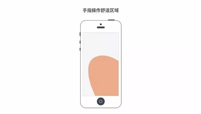 iOS10交互设计启示