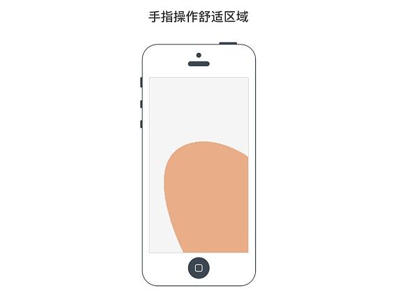 iOS10 交互设计启示