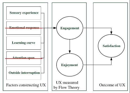 干货推荐 关于无线C端产品的一些UX建议