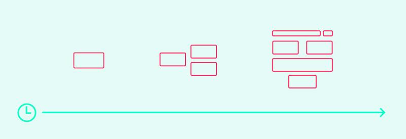 移动端的时代要如何重塑网页设计流程?