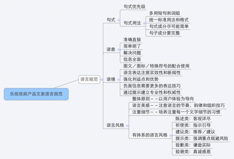 UX文案优化12字真言:定风格—查现状—设标准—推落地
