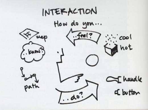 译文 | 交互设计的5大支柱