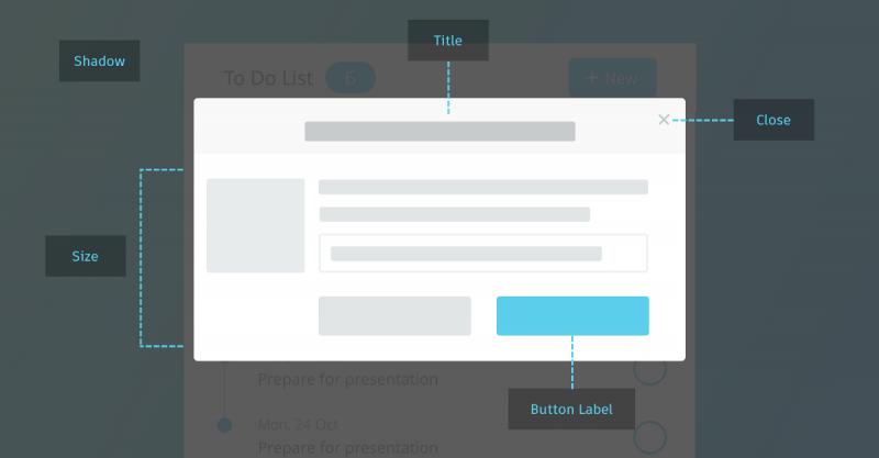 UI最佳实践:深度解析模态窗口