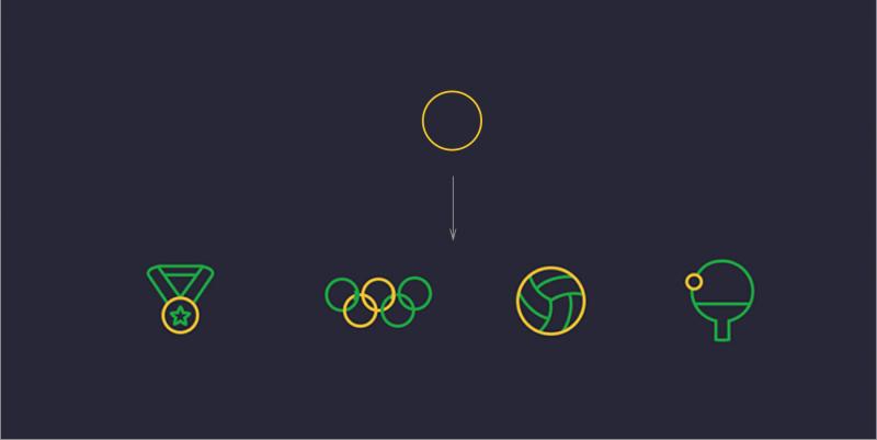 升级篇:利用品牌基因法进行图标设计