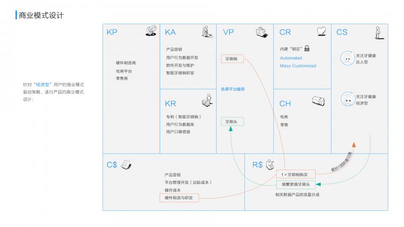 用户体验设计(UED)内功心法开山篇(附案例研究)
