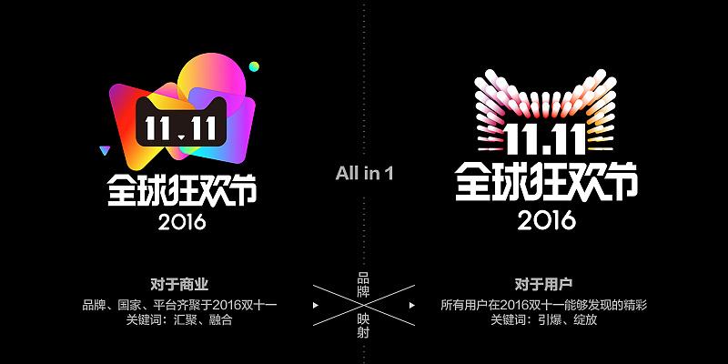 """2016天猫双11背后的品牌故事:全民剁手""""All in one"""""""