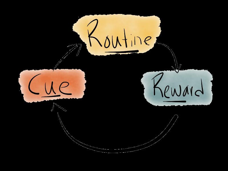 帮你梳理微交互的五个基本要素