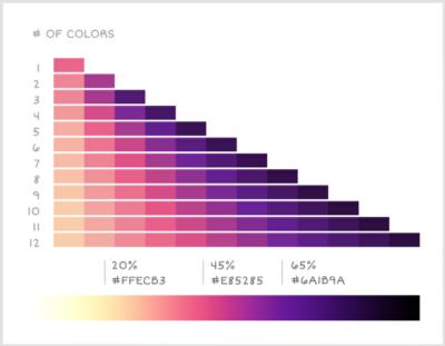 浅析设计图表色彩的简单方式