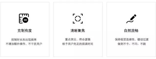 来自腾讯交互设计师的分享:交互微动效设计指南