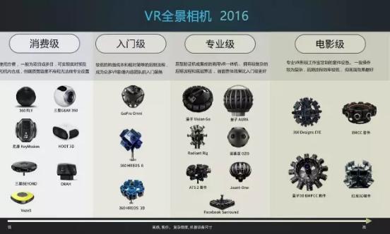 2017年度交互设计趋势