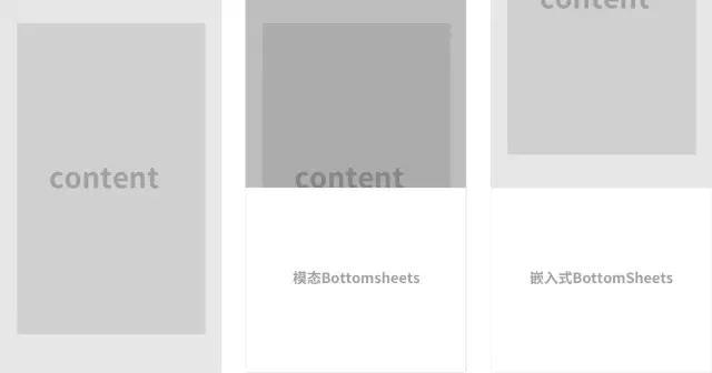 交互实战 覆盖层设计:弹出式半屏页面和弹出式气泡(下)